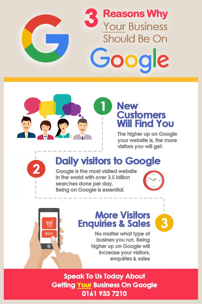 3 reasons why your business should be on google - infographic